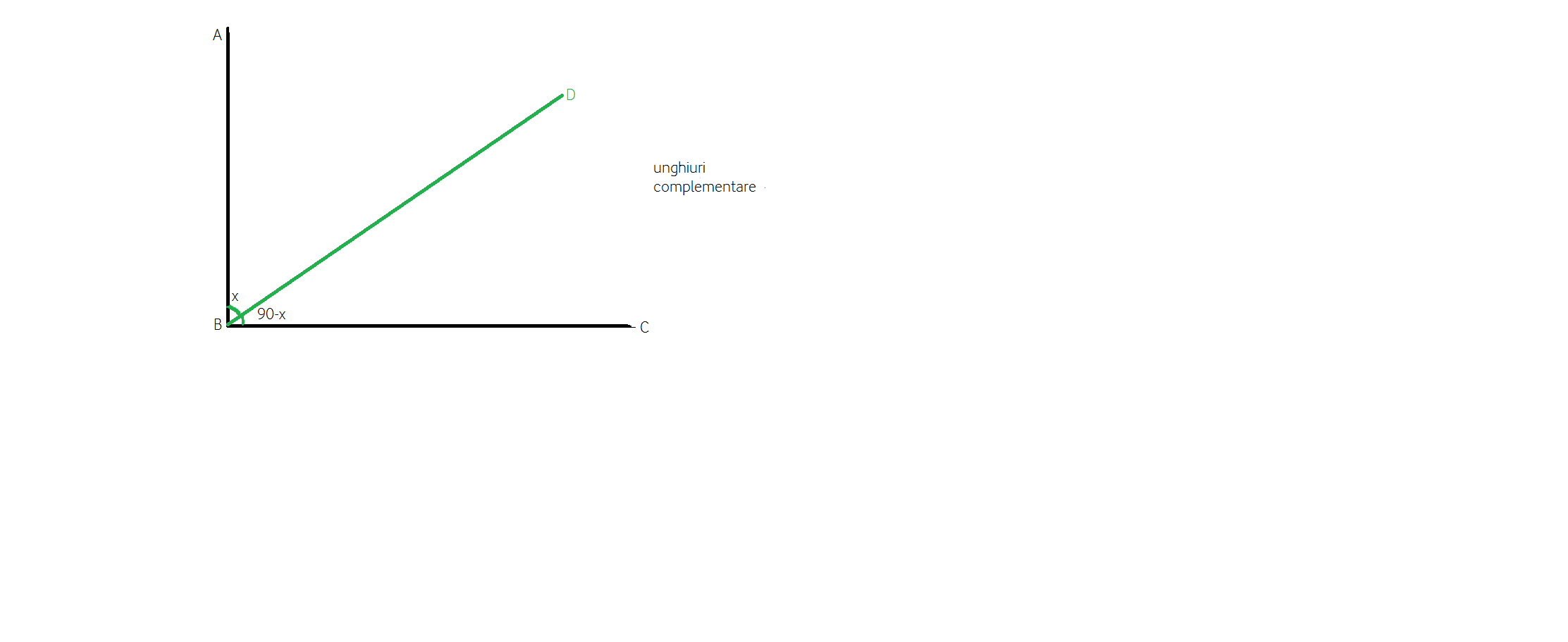 cand douaunghiuri sunt complementare