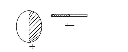 reprezentarea fractiilor cu ajutorul desenelor