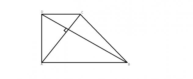 trapez ortodiagonal